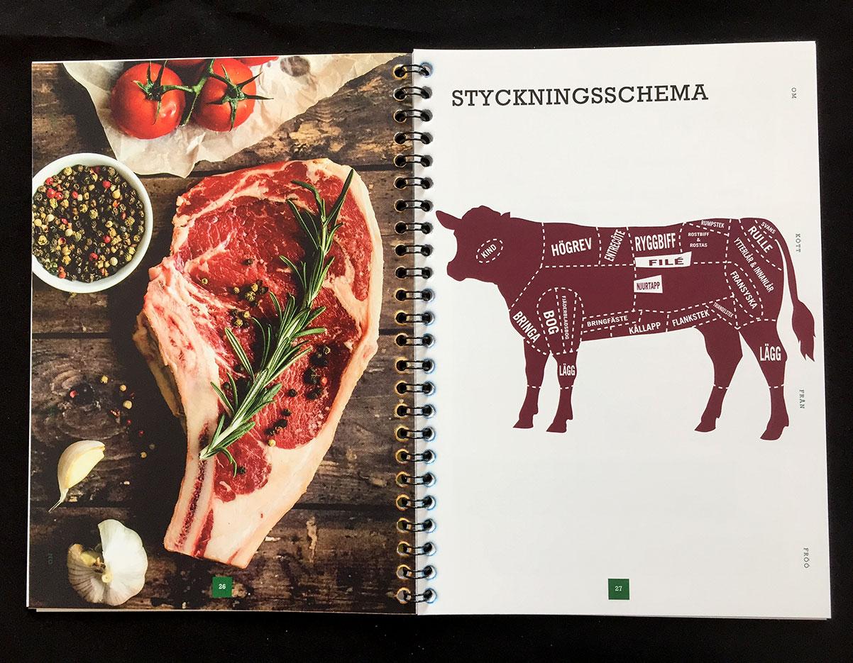 Om kött. Från Fröö.